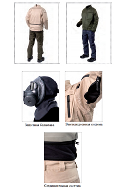 CBRN protective clothing - Personal protective equipment - Equipment